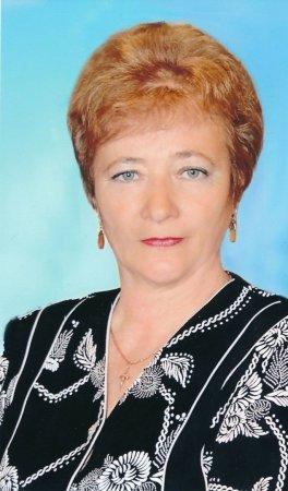 Короза Елена Станиславовна