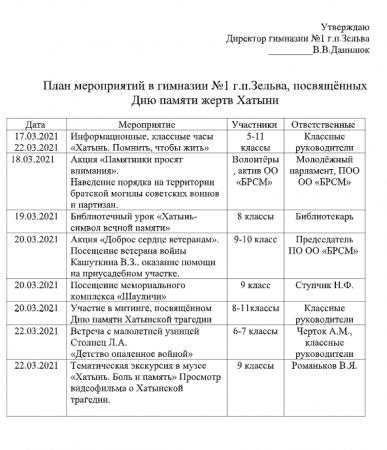 План мероприятий посвящённых Дню памяти Хатынской трагедии